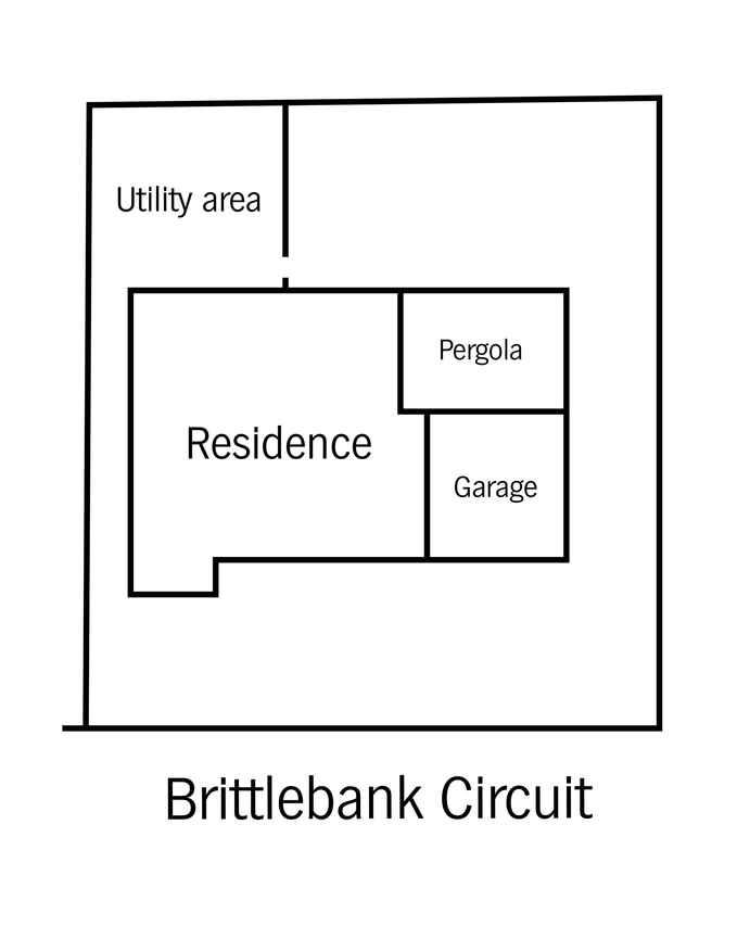 5 Brittlebank Circuit Banks